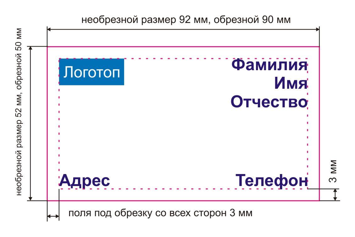 Картинки по запросу визитка размеры